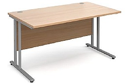 Maestro 25 Rectangular Desks