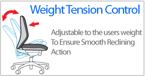 Weight Tension Control